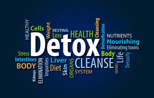 Detoxgraphicwords